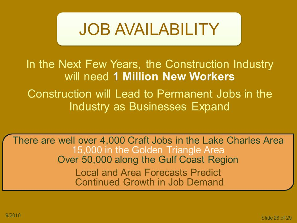 Slide 28 of 29 9/2010 JOB AVAILABILITY There are well over 4,000 Craft Jobs in the Lake Charles Area 15,000 in the Golden Triangle Area Over 50,000 along the Gulf Coast Region Local and Area Forecasts Predict Continued Growth in Job Demand In the Next Few Years, the Construction Industry will need 1 Million New Workers Construction will Lead to Permanent Jobs in the Industry as Businesses Expand