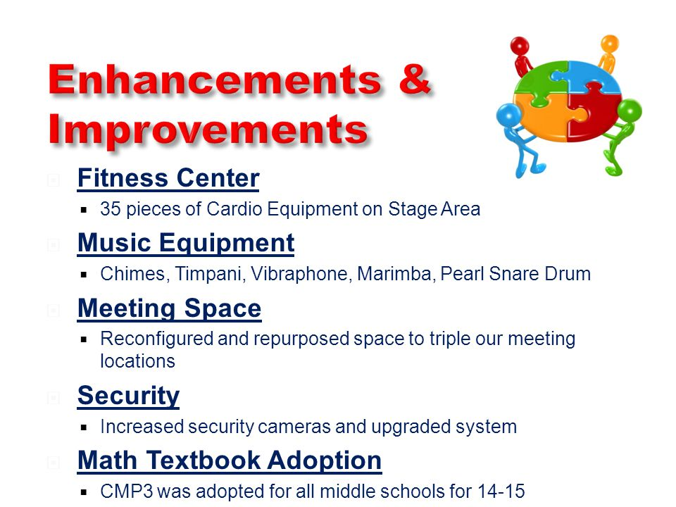  Fitness Center  35 pieces of Cardio Equipment on Stage Area  Music Equipment  Chimes, Timpani, Vibraphone, Marimba, Pearl Snare Drum  Meeting Space  Reconfigured and repurposed space to triple our meeting locations  Security  Increased security cameras and upgraded system  Math Textbook Adoption  CMP3 was adopted for all middle schools for 14-15