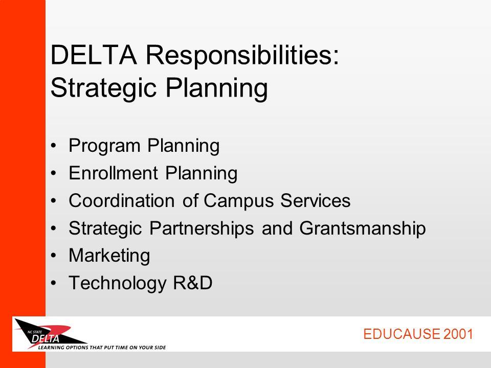 EDUCAUSE 2001 DELTA Responsibilities: Strategic Planning Program Planning Enrollment Planning Coordination of Campus Services Strategic Partnerships a