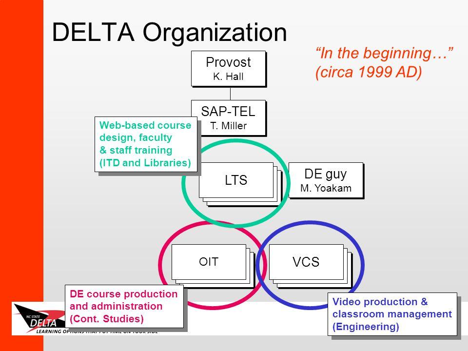 EDUCAUSE 2001 DELTA Organization LTS OIT VCS DE course production and administration (Cont. Studies) DE course production and administration (Cont. St