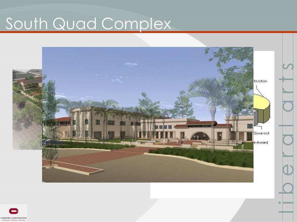 South Quad Complex l i b e r a l a r t s