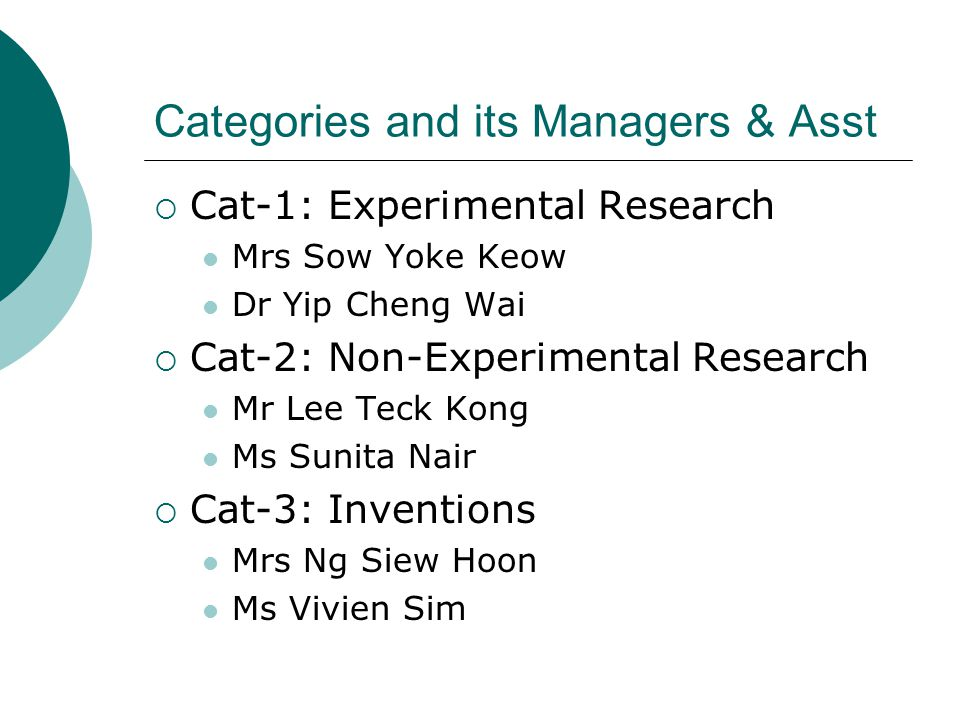 Categories and its Managers & Asst  Cat-1: Experimental Research Mrs Sow Yoke Keow Dr Yip Cheng Wai  Cat-2: Non-Experimental Research Mr Lee Teck Kong Ms Sunita Nair  Cat-3: Inventions Mrs Ng Siew Hoon Ms Vivien Sim
