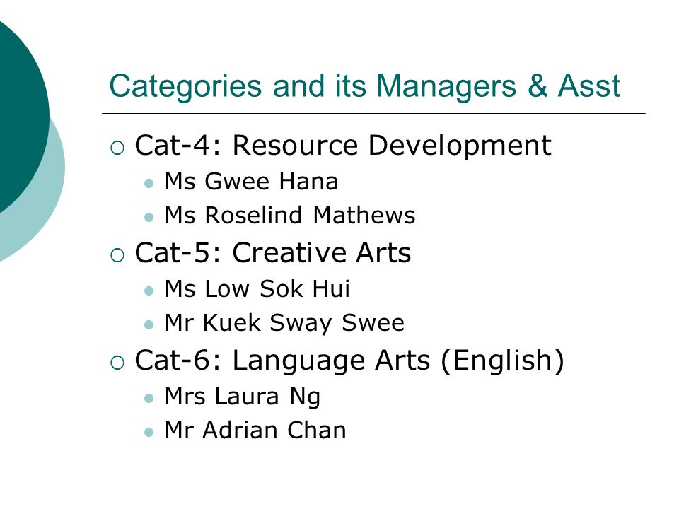 Categories and its Managers & Asst  Cat-4: Resource Development Ms Gwee Hana Ms Roselind Mathews  Cat-5: Creative Arts Ms Low Sok Hui Mr Kuek Sway Swee  Cat-6: Language Arts (English) Mrs Laura Ng Mr Adrian Chan