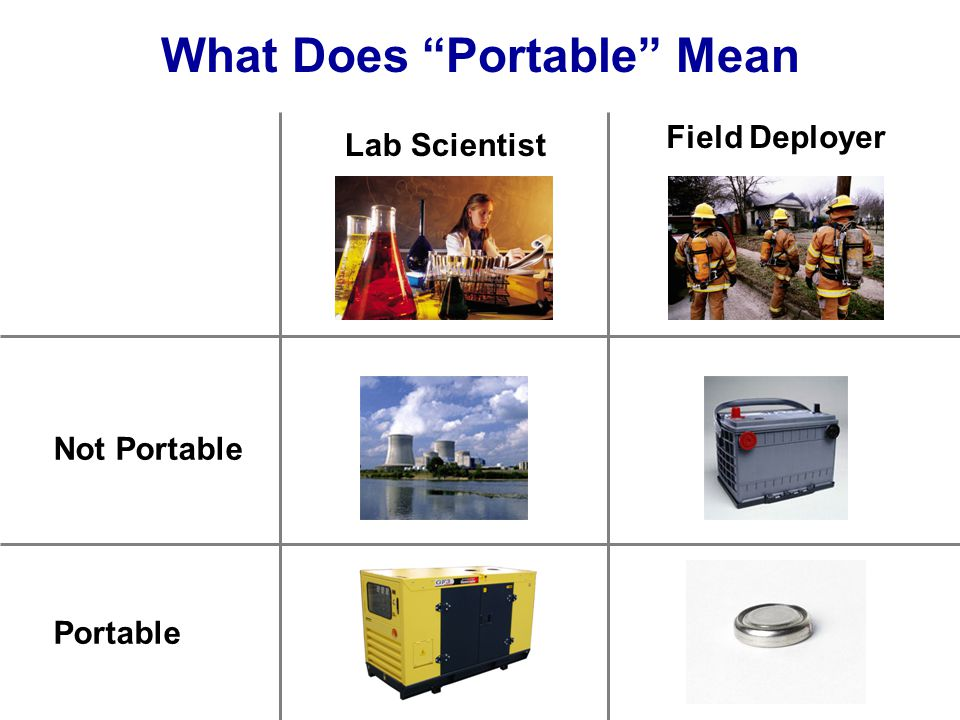 What Does Portable Mean Not Portable Portable Lab Scientist Field Deployer