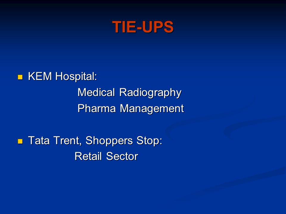 TIE-UPS KEM Hospital: KEM Hospital: Medical Radiography Medical Radiography Pharma Management Pharma Management Tata Trent, Shoppers Stop: Tata Trent, Shoppers Stop: Retail Sector