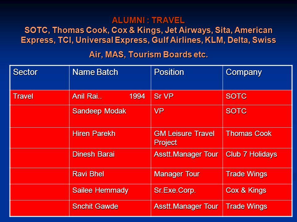 ALUMNI : TRAVEL SOTC, Thomas Cook, Cox & Kings, Jet Airways, Sita, American Express, TCI, Universal Express, Gulf Airlines, KLM, Delta, Swiss Air, MAS, Tourism Boards etc.