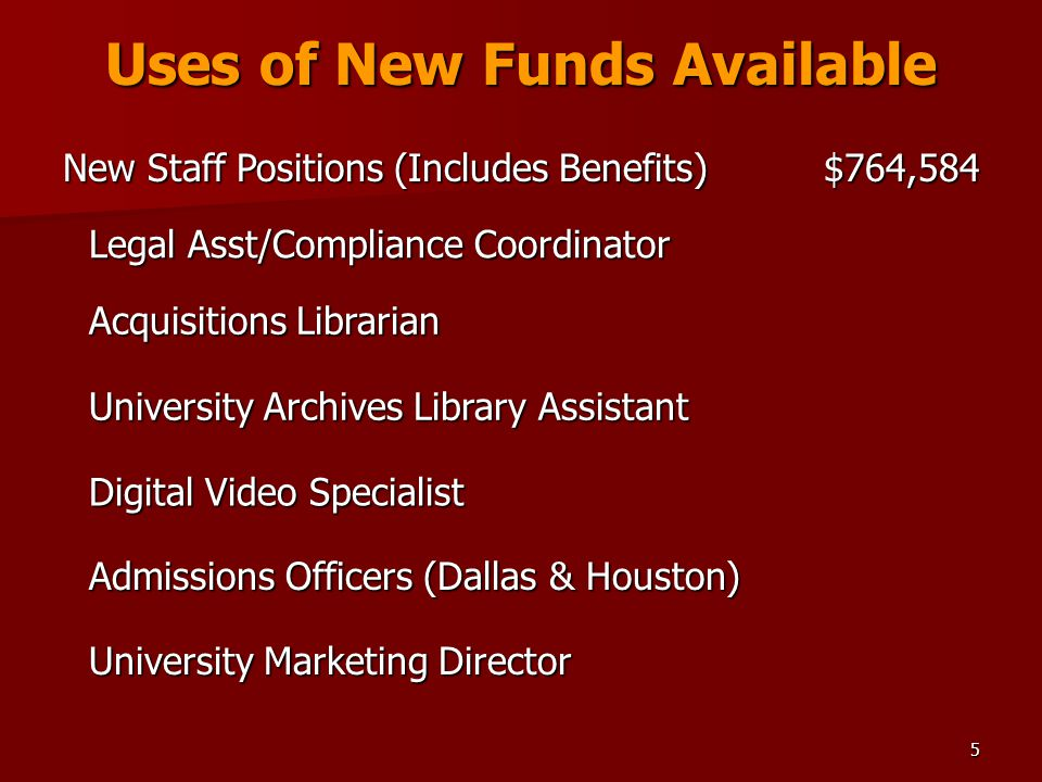 5 New Staff Positions (Includes Benefits) $764,584 Legal Asst/Compliance Coordinator Acquisitions Librarian University Archives Library Assistant Digital Video Specialist Admissions Officers (Dallas & Houston) University Marketing Director Uses of New Funds Available