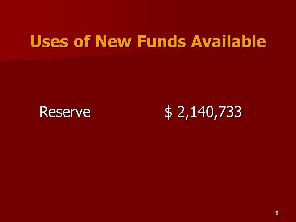 8 Reserve $ 2,140,733 Uses of New Funds Available