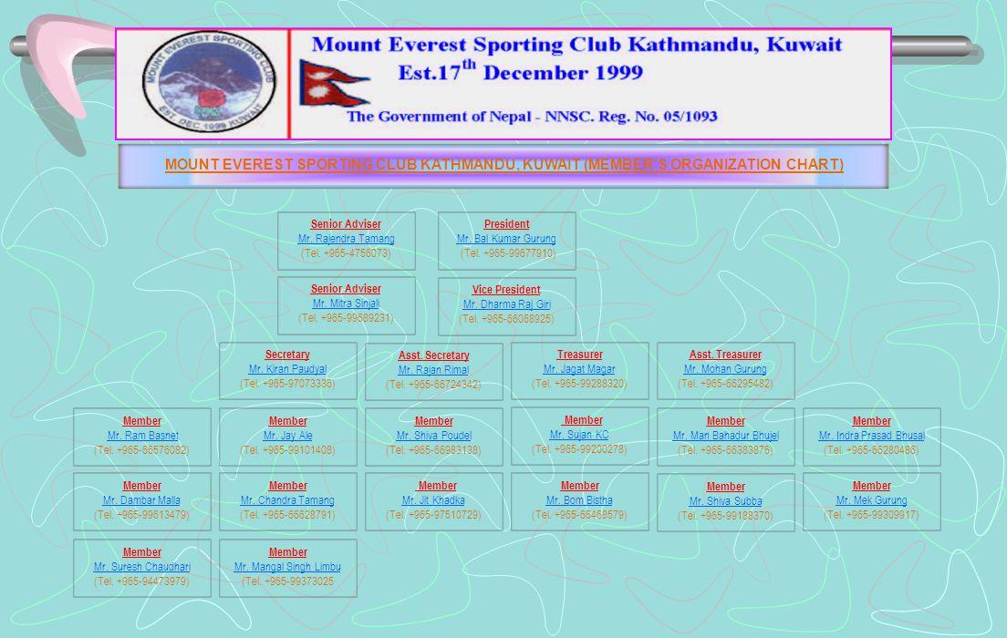 Profile: Name: Mr.Rajendra Tamang Current Address: Marafie Co.