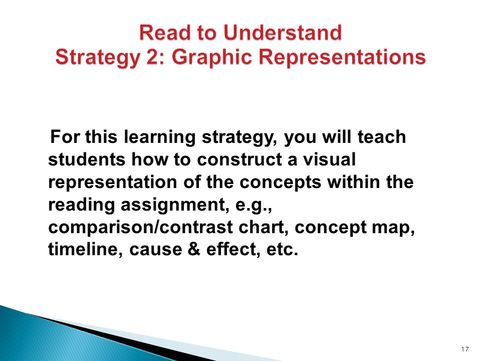For this learning strategy, you will teach students how to construct a visual representation of the concepts within the reading assignment, e.g., comparison/contrast chart, concept map, timeline, cause & effect, etc.