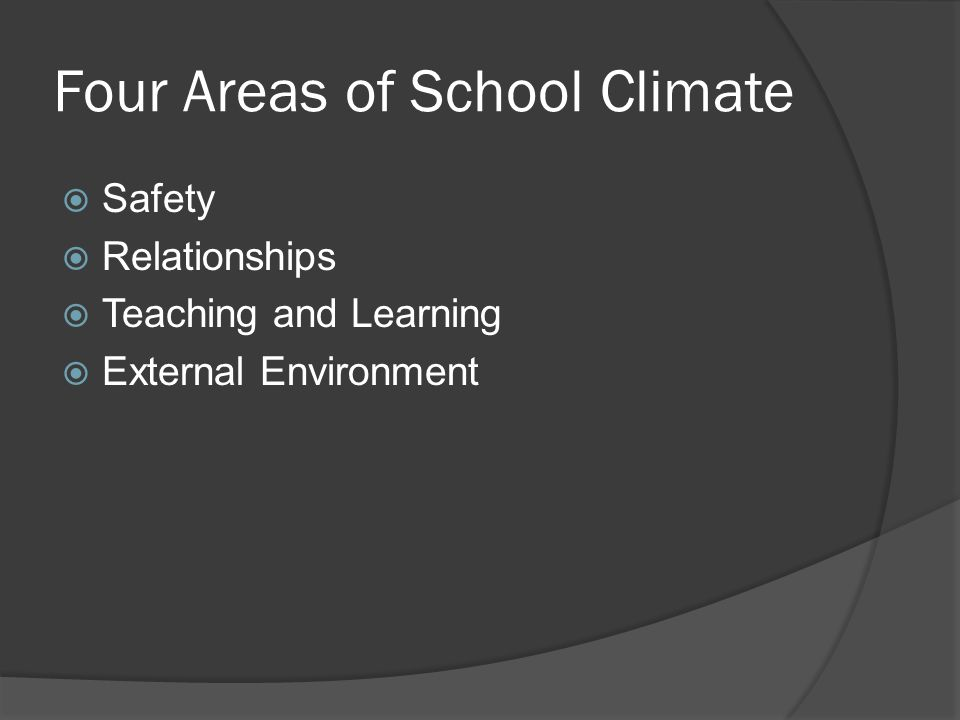 Four Areas of School Climate  Safety  Relationships  Teaching and Learning  External Environment