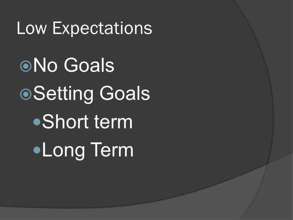 Low Expectations  No Goals  Setting Goals Short term Long Term