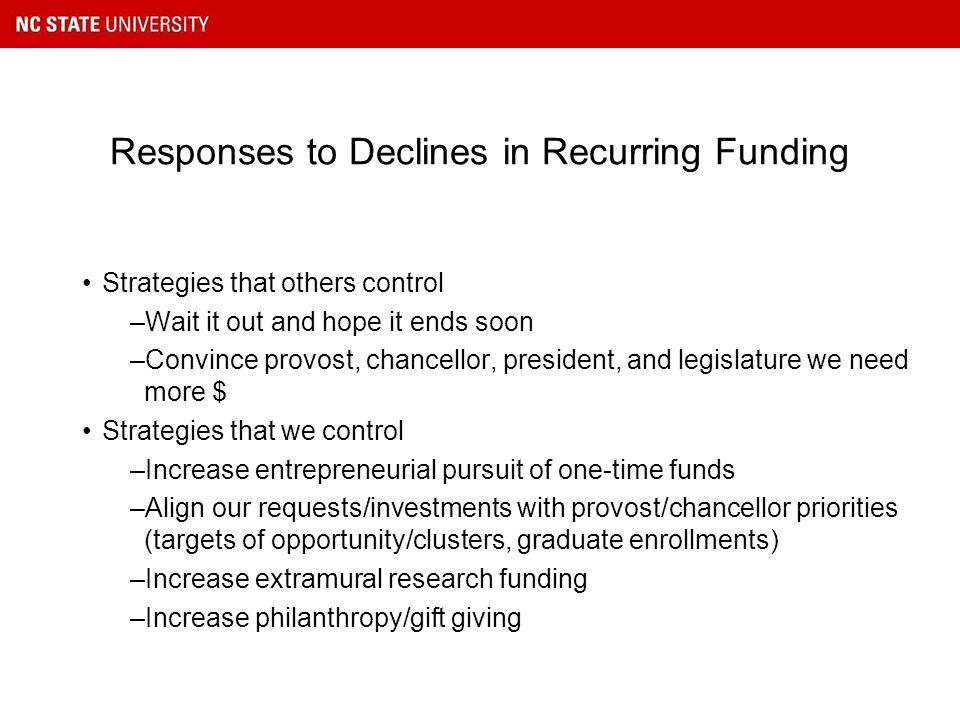 Responses to Declines in Recurring Funding Strategies that others control –Wait it out and hope it ends soon –Convince provost, chancellor, president, and legislature we need more $ Strategies that we control –Increase entrepreneurial pursuit of one-time funds –Align our requests/investments with provost/chancellor priorities (targets of opportunity/clusters, graduate enrollments) –Increase extramural research funding –Increase philanthropy/gift giving