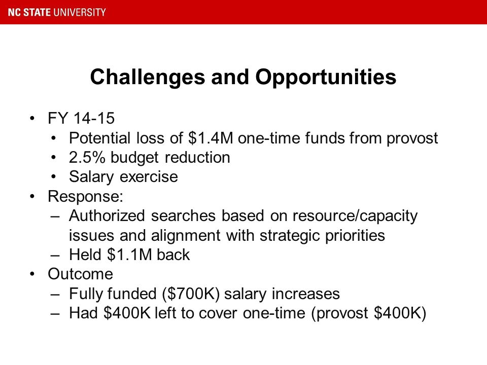 Challenges and Opportunities FY 14-15 Potential loss of $1.4M one-time funds from provost 2.5% budget reduction Salary exercise Response: –Authorized searches based on resource/capacity issues and alignment with strategic priorities –Held $1.1M back Outcome –Fully funded ($700K) salary increases –Had $400K left to cover one-time (provost $400K)