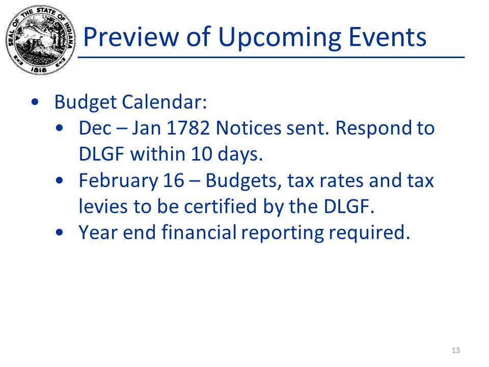 Budget Calendar: Dec – Jan 1782 Notices sent. Respond to DLGF within 10 days.