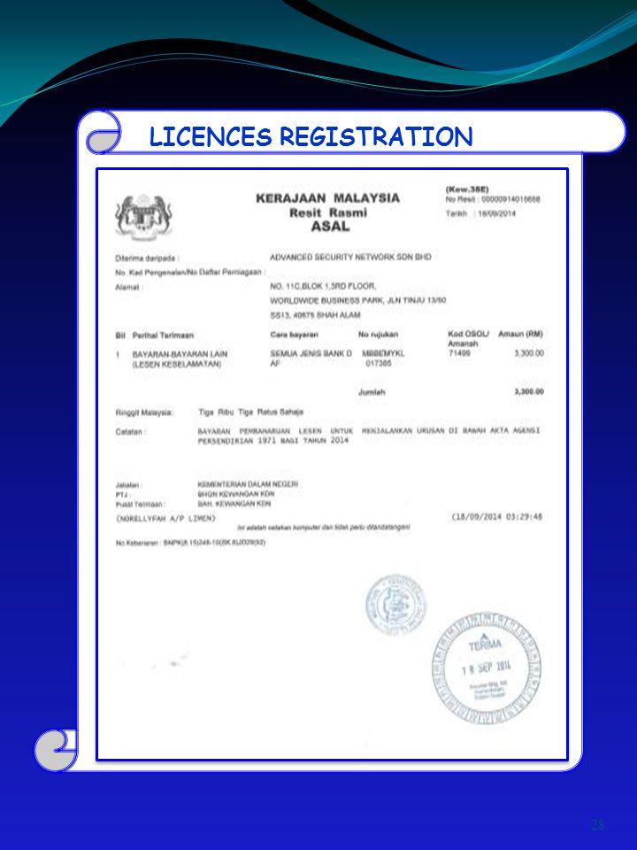 LICENCES REGISTRATION 28