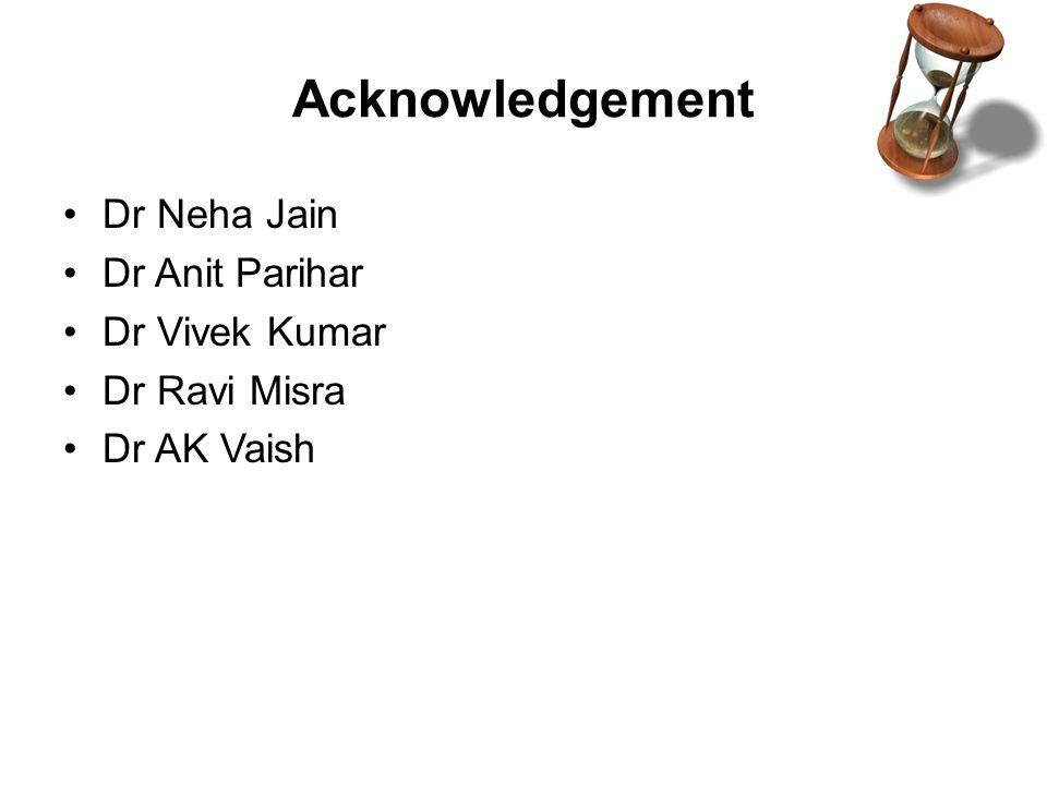 Acknowledgement Dr Neha Jain Dr Anit Parihar Dr Vivek Kumar Dr Ravi Misra Dr AK Vaish