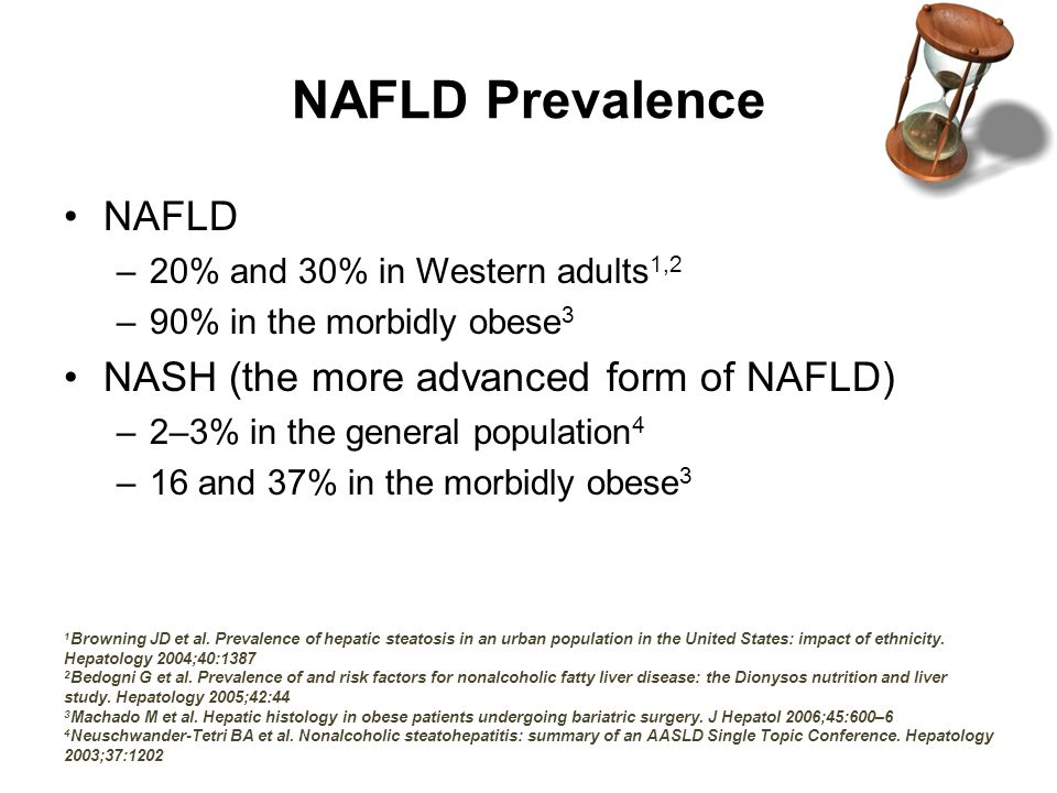 NAFLD Prevalence NAFLD –20% and 30% in Western adults 1,2 –90% in the morbidly obese 3 NASH (the more advanced form of NAFLD) –2–3% in the general population 4 –16 and 37% in the morbidly obese 3 1 Browning JD et al.