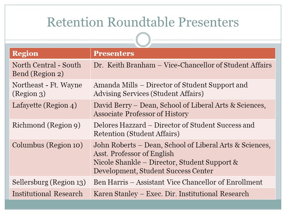 Retention Roundtable Presenters RegionPresenters North Central - South Bend (Region 2) Dr.