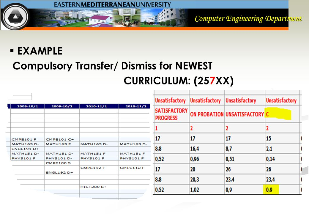 Computer Engineering Department  E EXAMPLE Compulsory Transfer/ Dismiss for NEWEST CURRICULUM: (257XX)