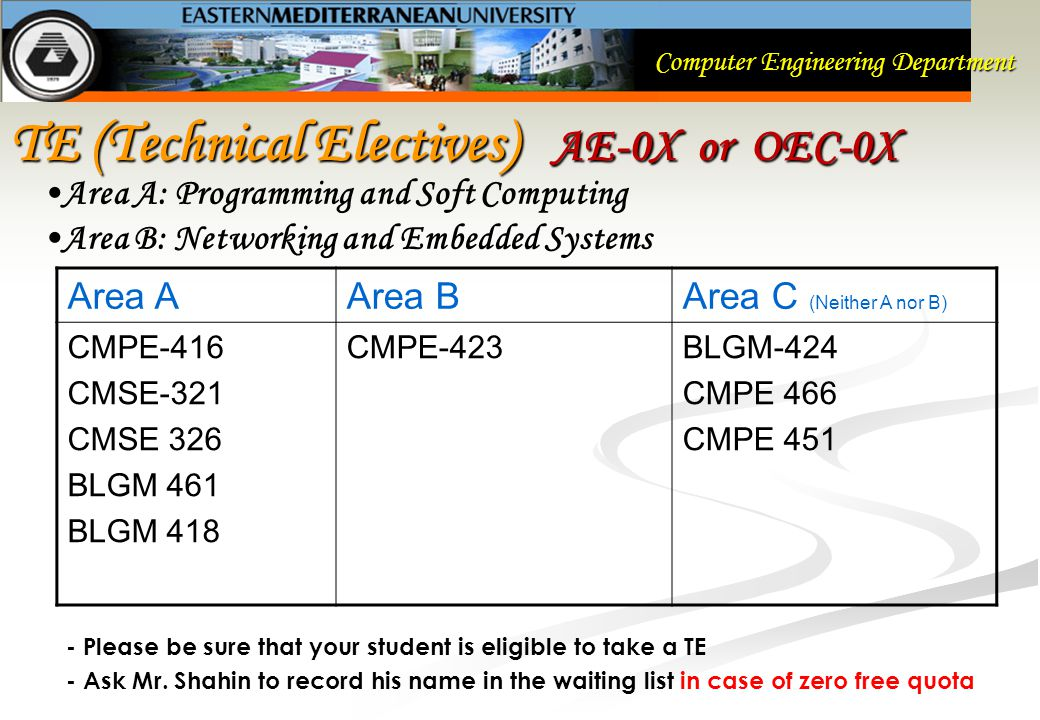 Computer Engineering Department TE (Technical Electives) AE-0X or OEC-0X Area AArea BArea C (Neither A nor B) CMPE-416 CMSE-321 CMSE 326 BLGM 461 BLGM 418 CMPE-423BLGM-424 CMPE 466 CMPE 451 Area A: Programming and Soft Computing Area B: Networking and Embedded Systems - Please be sure that your student is eligible to take a TE - Ask Mr.