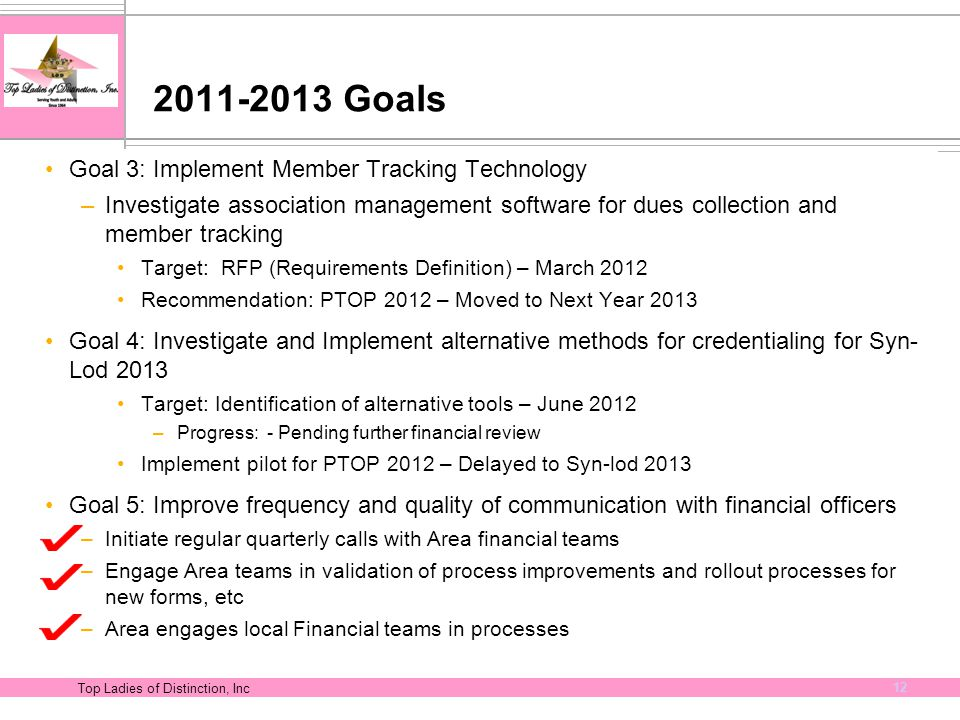 Top Ladies of Distinction, Inc 12 2011-2013 Goals Goal 3: Implement Member Tracking Technology –Investigate association management software for dues c