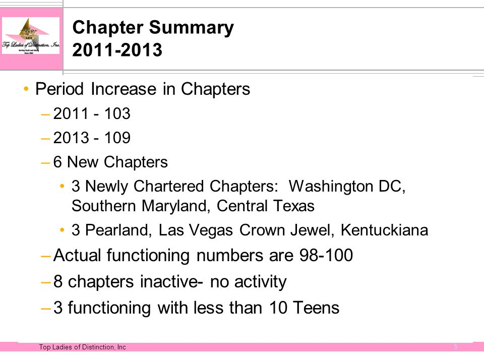 Top Ladies of Distinction, Inc 5 Chapter Summary 2011-2013 Period Increase in Chapters –2011 - 103 –2013 - 109 –6 New Chapters 3 Newly Chartered Chapt