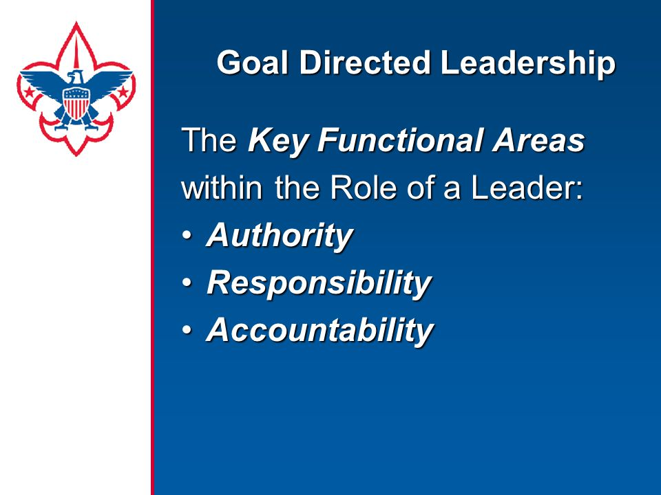 Goal Directed Leadership The Key Functional Areas within the Role of a Leader: AuthorityAuthority ResponsibilityResponsibility AccountabilityAccountab
