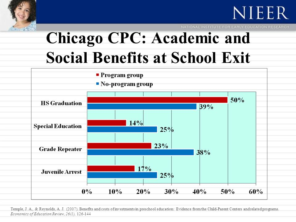 Chicago CPC: Academic and Social Benefits at School Exit Temple, J.