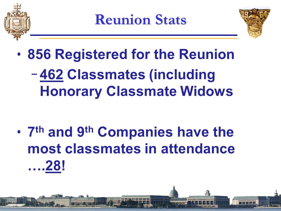 Today's Program Welcome to the 1964 Classmates and Guests Recognition of Class Volunteers Class of '64 Business Meeting 50 th Class Gift Presentations − Annual Fund − A&SP Scholarship Program − Integritas Project Thanks to Art Fisher, USNA '62 Closing Remarks