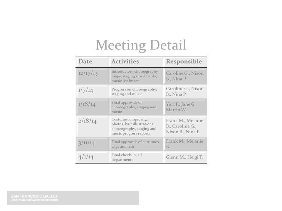 Meeting Detail