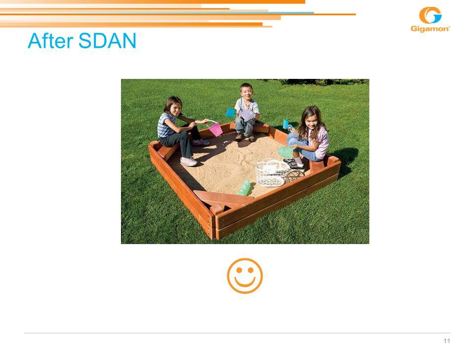 After SDAN 11