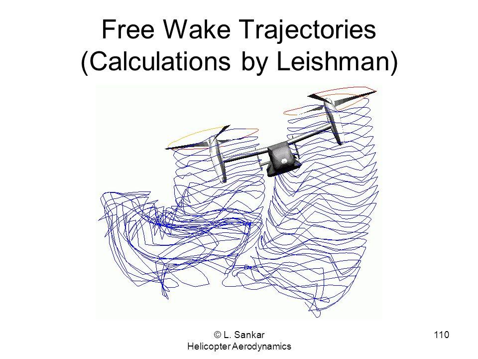 © L. Sankar Helicopter Aerodynamics 110 Free Wake Trajectories (Calculations by Leishman)