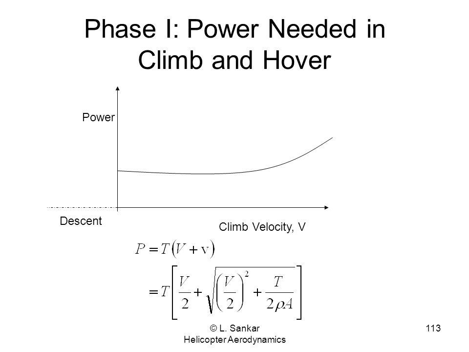 © L. Sankar Helicopter Aerodynamics 113 Phase I: Power Needed in Climb and Hover Climb Velocity, V Power Descent