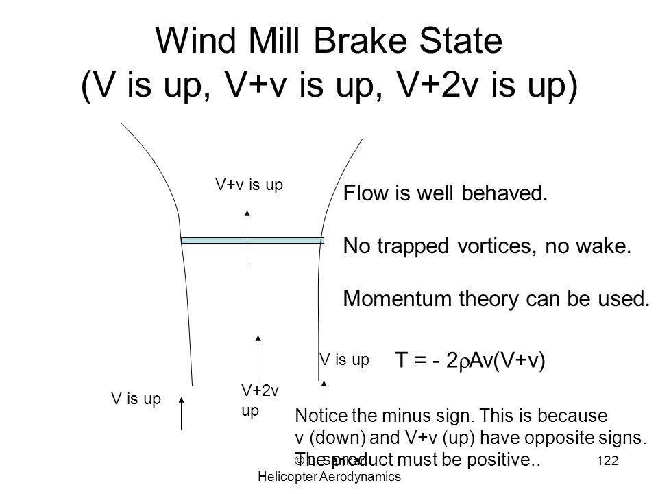 © L. Sankar Helicopter Aerodynamics 122 Wind Mill Brake State (V is up, V+v is up, V+2v is up) V is up V+v is up V+2v up Flow is well behaved. No trap