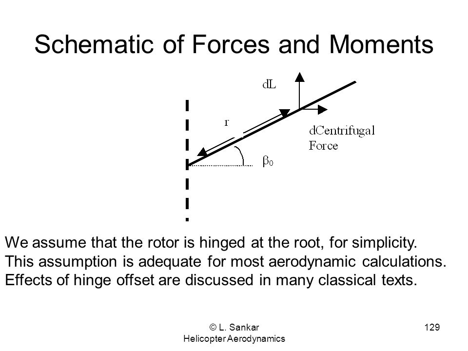 © L. Sankar Helicopter Aerodynamics 129 Schematic of Forces and Moments We assume that the rotor is hinged at the root, for simplicity. This assumptio