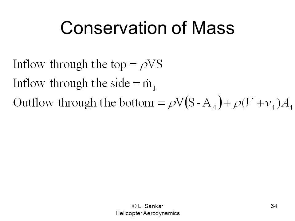 © L. Sankar Helicopter Aerodynamics 34 Conservation of Mass