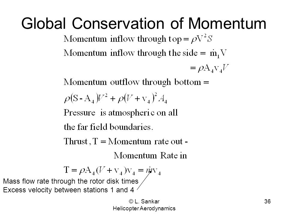 © L. Sankar Helicopter Aerodynamics 36 Global Conservation of Momentum Mass flow rate through the rotor disk times Excess velocity between stations 1