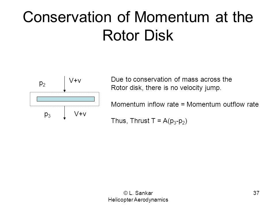 © L. Sankar Helicopter Aerodynamics 37 Conservation of Momentum at the Rotor Disk V+v p2p2 p3p3 Due to conservation of mass across the Rotor disk, the