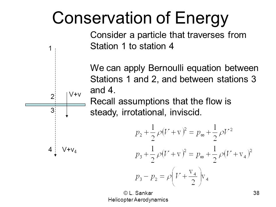 © L. Sankar Helicopter Aerodynamics 38 Conservation of Energy Consider a particle that traverses from Station 1 to station 4 We can apply Bernoulli eq
