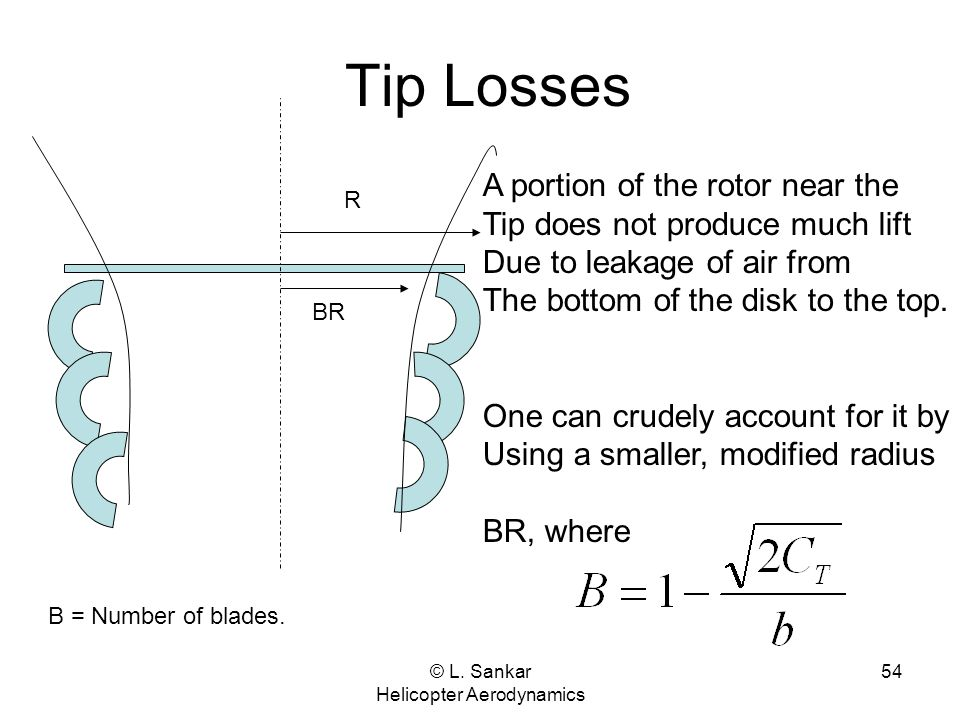 © L. Sankar Helicopter Aerodynamics 54 Tip Losses R A portion of the rotor near the Tip does not produce much lift Due to leakage of air from The bott