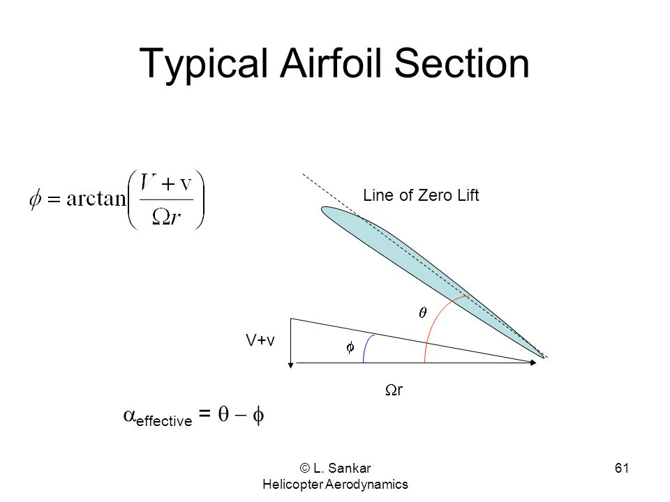 © L. Sankar Helicopter Aerodynamics 61 Typical Airfoil Section rr V+v Line of Zero Lift    effective = 