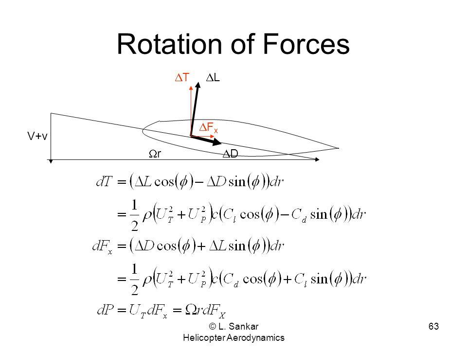 © L. Sankar Helicopter Aerodynamics 63 Rotation of Forces rr V+v LL DD TT FxFx