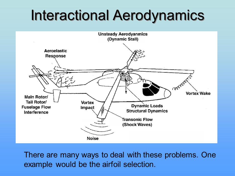 Interactional Aerodynamics There are many ways to deal with these problems. One example would be the airfoil selection.