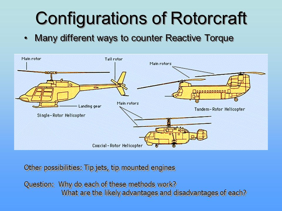 Configurations of Rotorcraft Many different ways to counter Reactive Torque Other possibilities: Tip jets, tip mounted engines Question: Why do each o