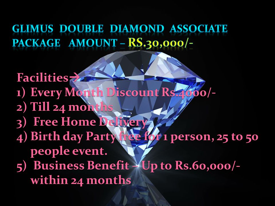 4) GLIMUS DIAMOND ASSOCIATE PACKAGE Amount – Rs.36000/- ( Launching price – rs.20,000/-)