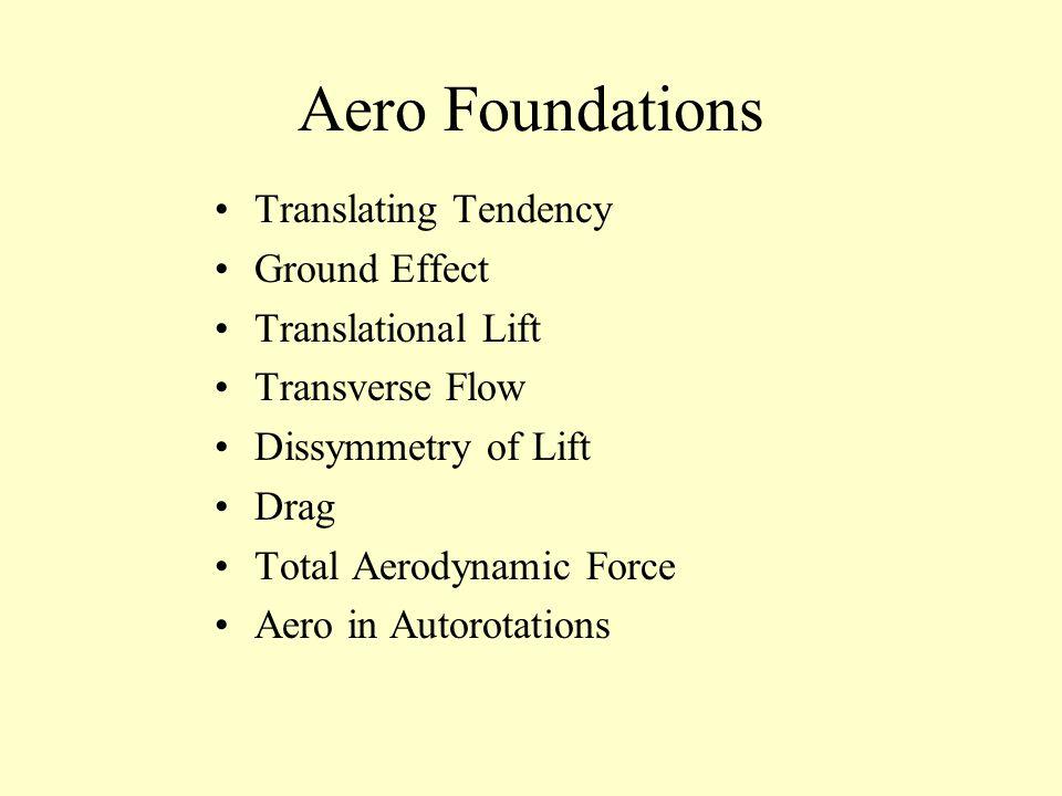 Aerodynamics FF-1/01