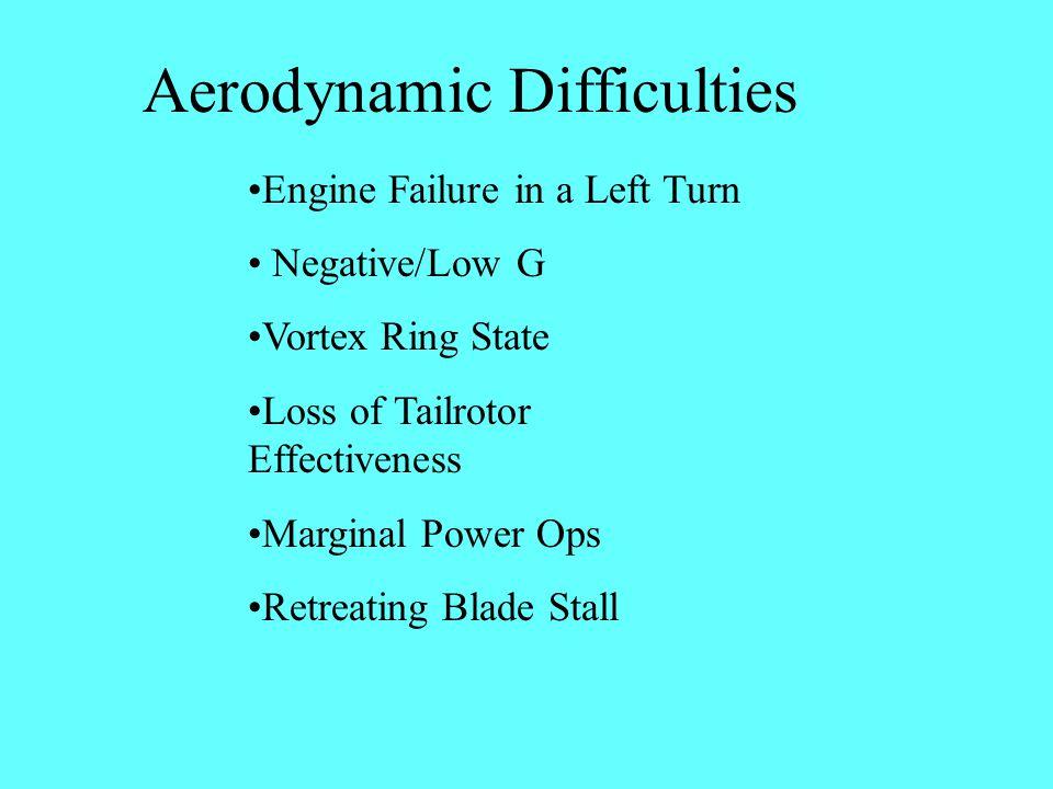 Aero Foundations Translating Tendency Ground Effect Translational Lift Transverse Flow Dissymmetry of Lift Drag Total Aerodynamic Force Aero in Autorotations