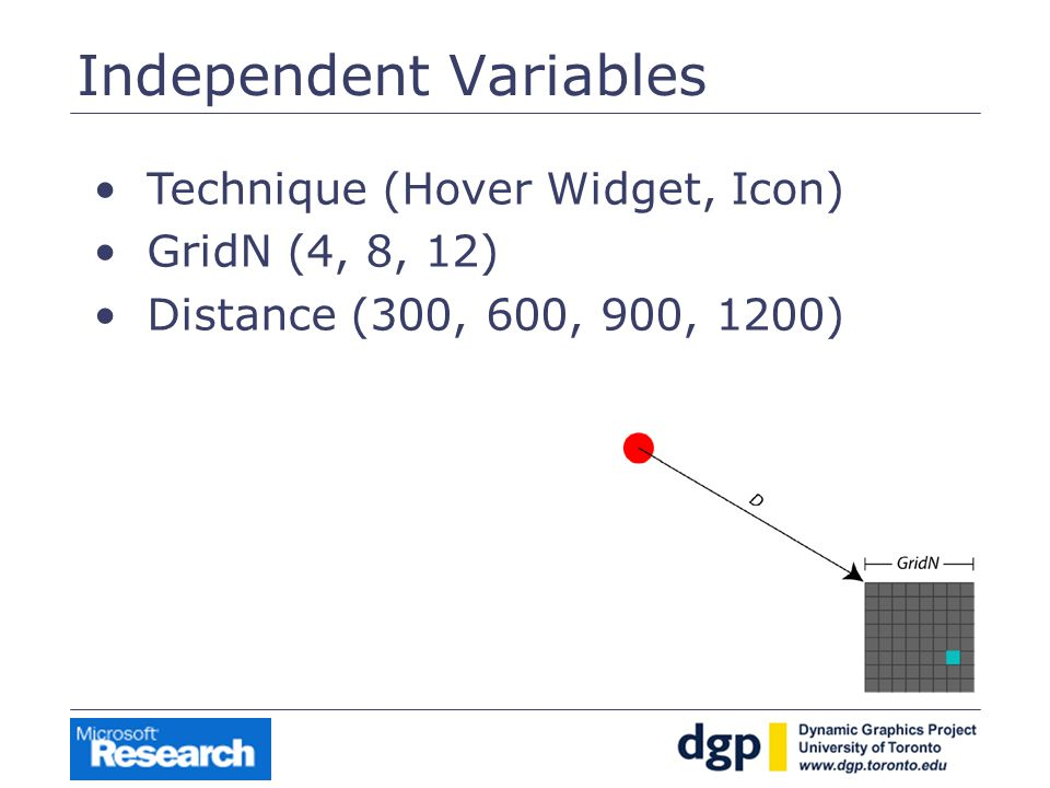 Independent Variables Technique (Hover Widget, Icon) GridN (4, 8, 12) Distance (300, 600, 900, 1200)