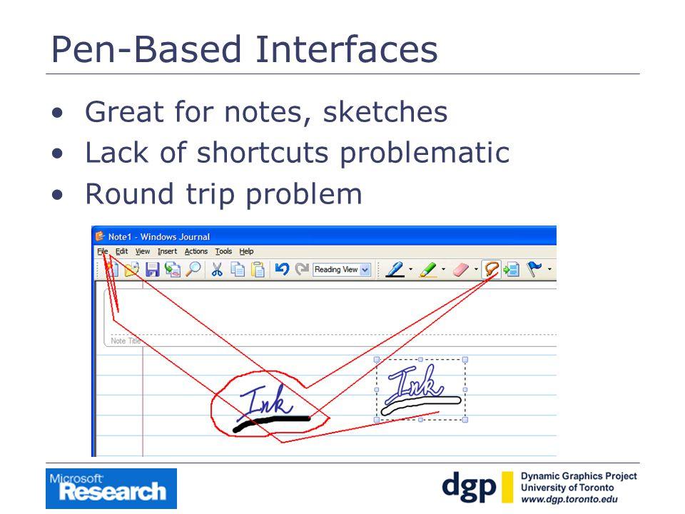 Localized User Interfaces Gesture Interaction Tivoli (Moran, Chiu, Melle.